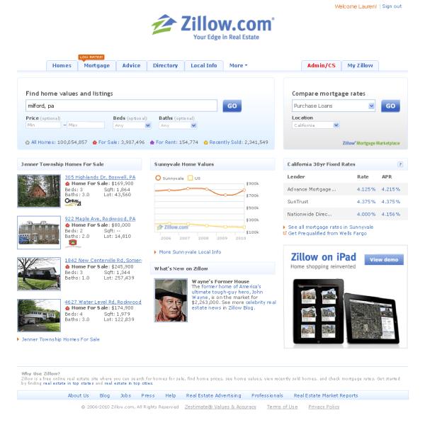 Zillow Rentals Com: Crunchbase