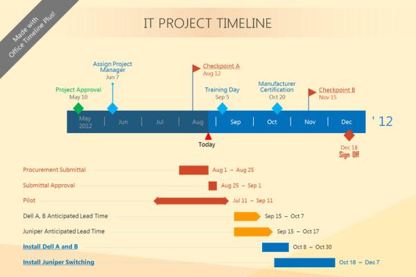 timeline microsoft office
