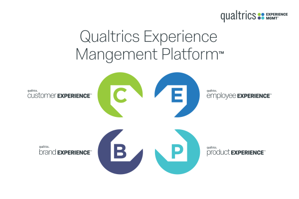 Qualtrics | crunchbase