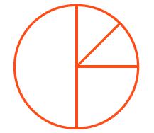 Logo for Sentri