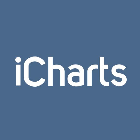 Logo for iCharts